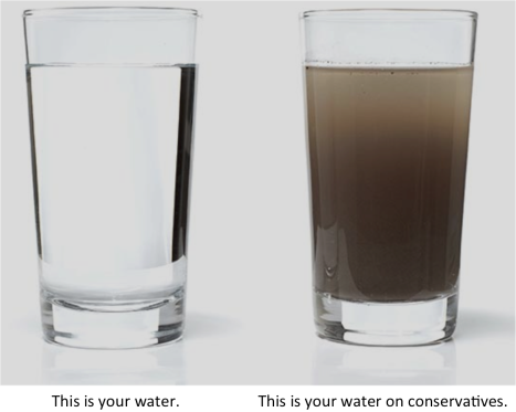 conservativewater