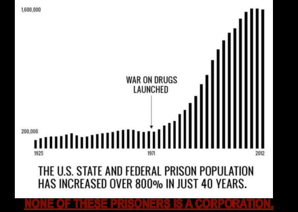 prisonpopincrease