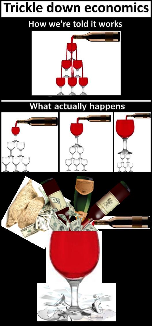 winecapital