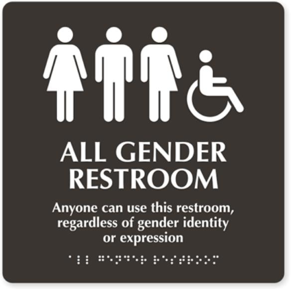 allgenderrestroomsign